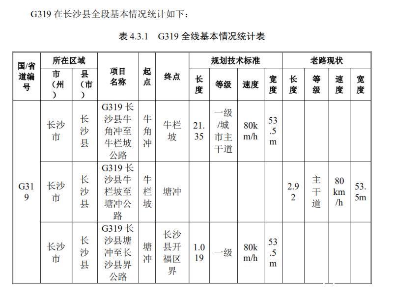 """大长沙""""三金新城""""首条东西连接大通道长沙县春华镇—星沙段2022年开建"""
